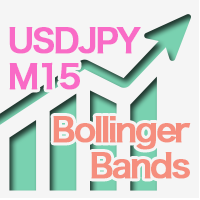 Bollinger bands m15